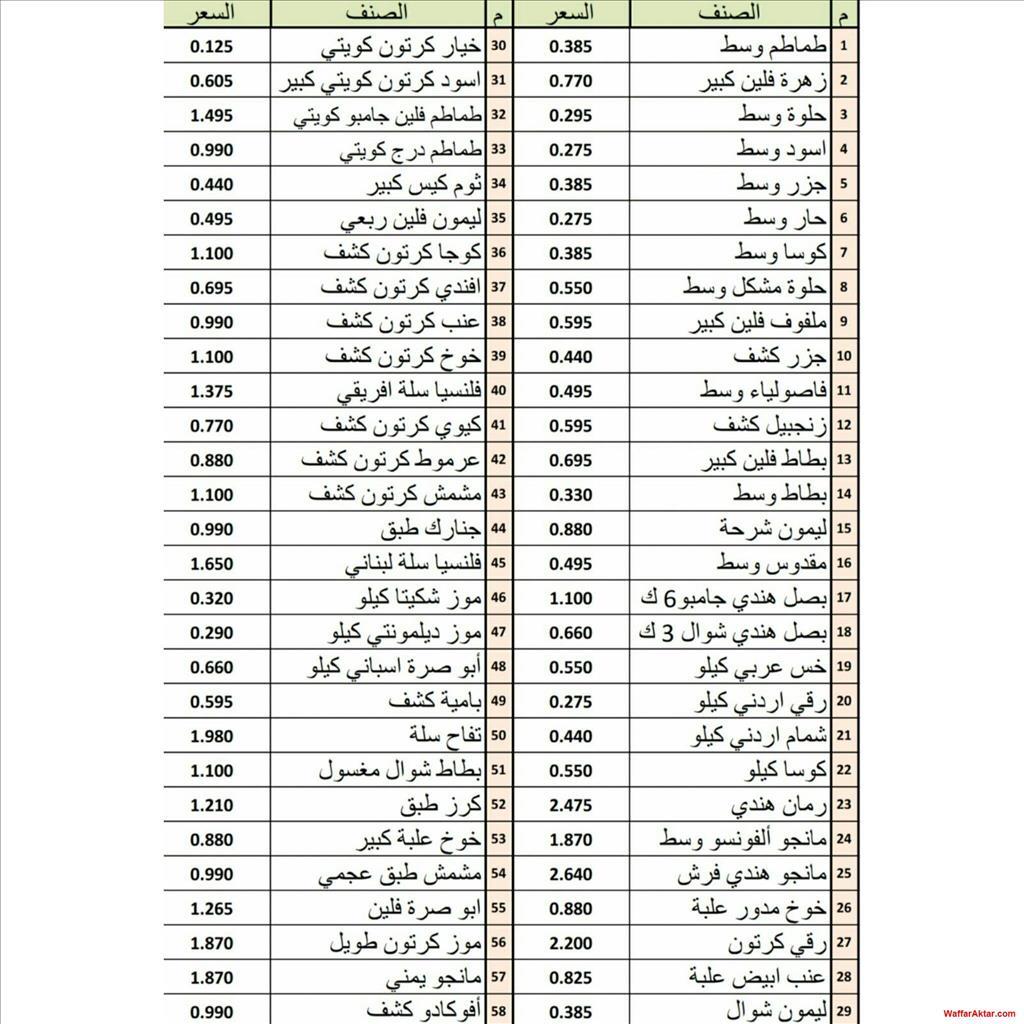 عروض جمعية القيروان مهرجان الخضار والفاكهه بتاريخ اليوم 30 مايو 2018 (1 صوره)